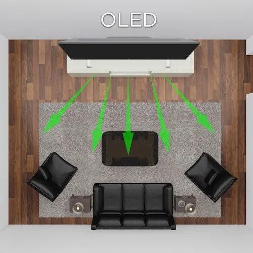 Imagem Posicionamento para Assistir TV OLED