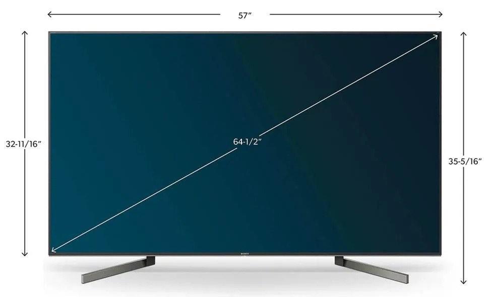 Imagem das Medidas de uma TV