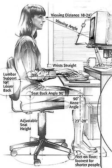 Medidas para Postura adequada NR-17 no Computador